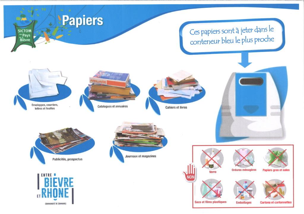 BAC papiers